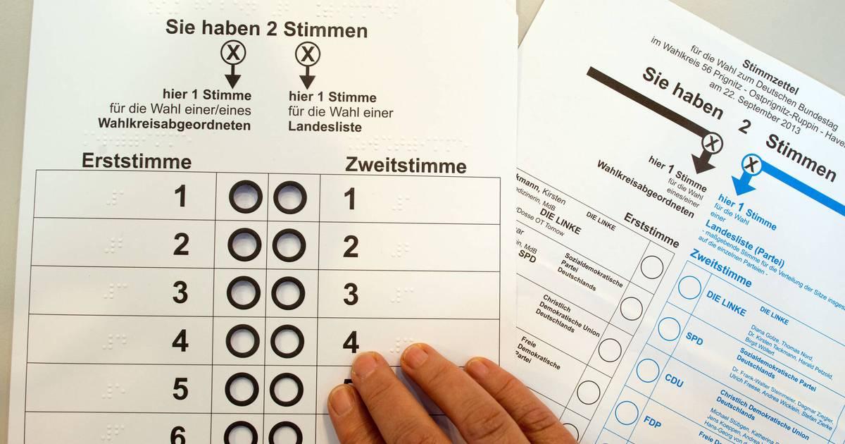 Wahlrecht Für Behinderte