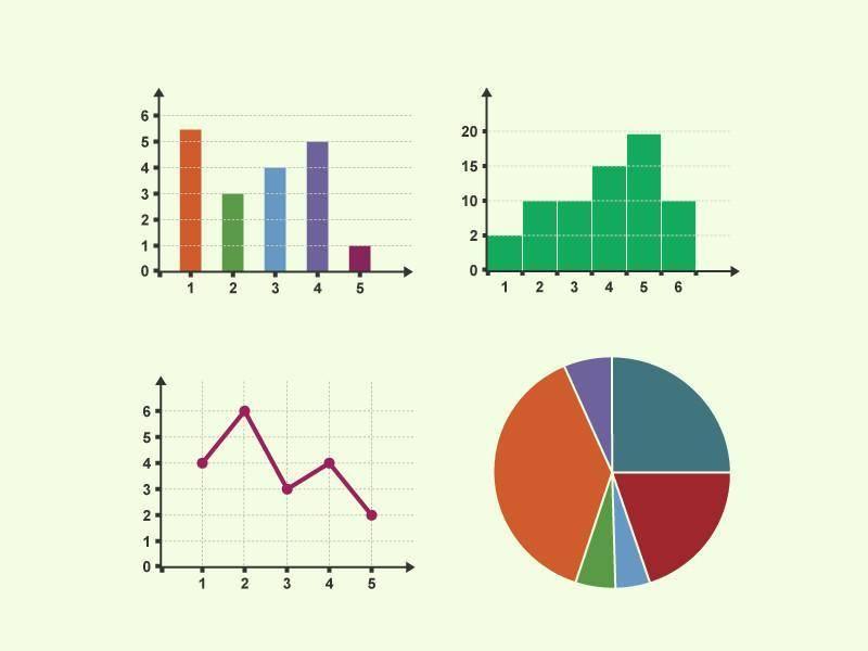 Microsoft  Excel   Diagramme    als PDF